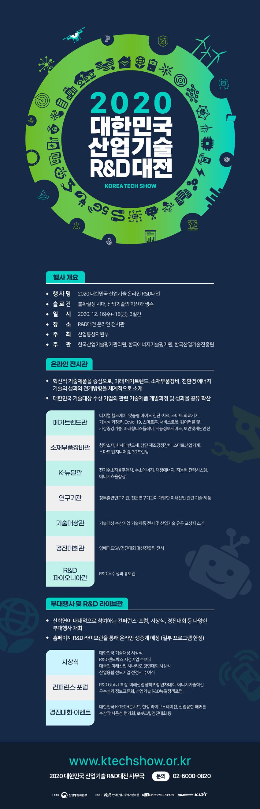 2020 대한민국 산업기술 R&D대전